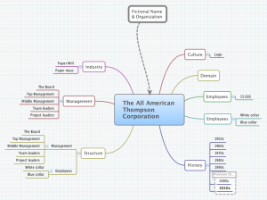 The All American Thompson Corporation